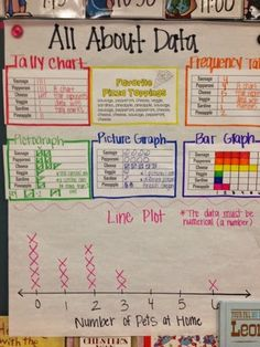 Having Class: Anchor Charts Away!