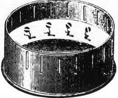 elokuvan edeltäjiä: Zoetrooppi, 1834