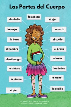 Body Parts in Spanish: Activities and Games for Spanish Learners Free worksheet and poster for learning the parts of the body in Spanish. You can also find ideas for games, songs, and hands-on activities in this post, for all ages! Preschool Spanish, Learning Spanish For Kids, Spanish Lessons For Kids, Spanish Basics, Elementary Spanish, Spanish Activities, Spanish Language Learning, Teaching Spanish, Spanish Games
