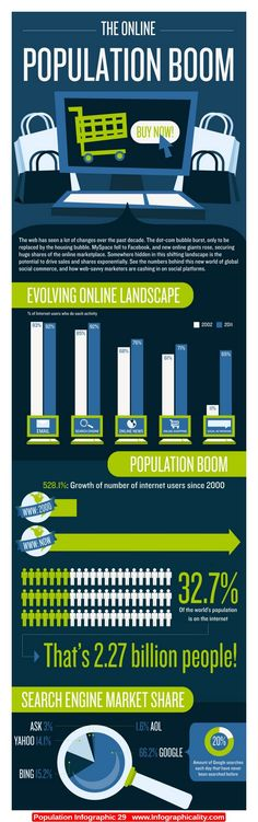 Population Infographic 29 - http://infographicality.com/population-infographic-29/
