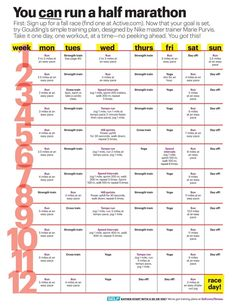 12 week half marathon training schedule - to be ready by Nov. for Fay half marathon Half Marathon Training Schedule, Training For A 10k, Race Training, Training Equipment, 5k Training Plan, Runner Strength Training, Weight Training, Weight Lifting, Marathon Preparation