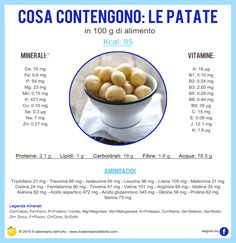 Cosa contengono le patate