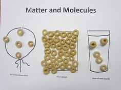 Cheerio molecules- gas, solid, liquid