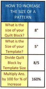 how to increase quilting template pattern