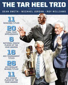 Carolina Pride, Carolina Blue, Michael Jordan Unc, College Hoops, Unc Tarheels, University Of North Carolina, Final Four, Basketball Pictures, Tar Heels