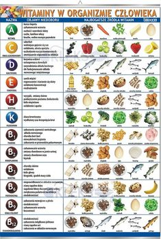 nutrition - Knyga Vitaminai lentelė (A Healthy Eating Schedule, Healthy Menu, Healthy Eating Recipes, Healthy Detox, Healthy Cooking, Healthy Breakfast For Weight Loss, Healthy Food To Lose Weight, Best Keto Meals, Vitamin A Foods