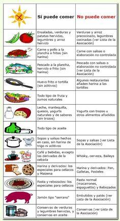 ¿qué alimentos non teñen gluten?P=