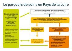 http://www.chu-nantes.fr/medias/photo/crta-srta_1418130883339-jpg