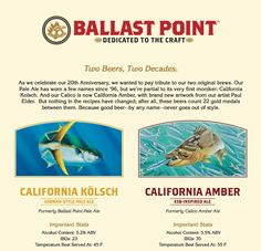 mybeerbuzz.com - Bringing Good Beers & Good People Together...: Ballast Point - 2 Beers, 2 Decades & 2 New Names