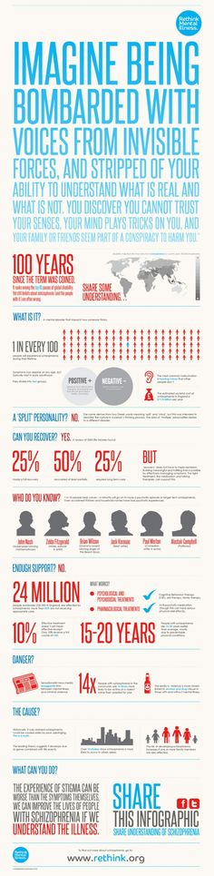 Rethink Mental Illness Infographic - share so people understand schizophrenia