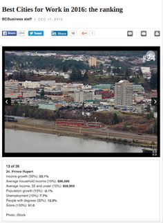 December 21 -- Prince Rupert claims its spot in BC Business Best Cities for work review