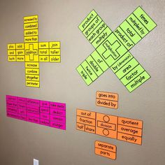 My Math Resources - GEMDAS Order of Operations Bulletin Board Poster