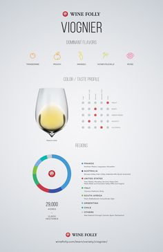 Viognier Wine Taste profile and regional distribution by Wine Folly #wine #wineeducation