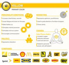 info yellow Psychology Of Colour In Design And Marketing   Infographic