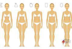 Body Shape Bible: Understanding How to Dress X Shape Bodies