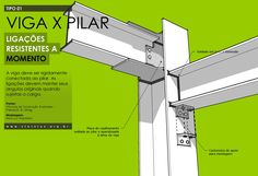 viga x pilar 02 Civil Engineering Design, Steel Frame Construction, Construction Drawings, Steel Detail, Steel Columns, Column Design, Roof Detail, Architectural Section, Steel House