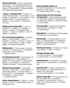46 Homemade Spice Mixes English2