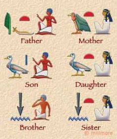 Ancient Egyptian Hieroglyphic writing, numerals and mathematical problems using the ancient numbers and the Rosetta stone.