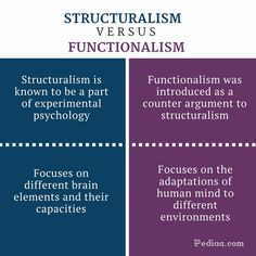Functionalism vs structuralism yahoo dating