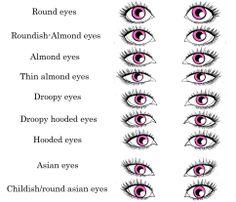 Nine eye shapes.