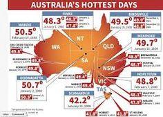 heatwaves australia