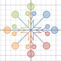 Сообщество учителей Intel Education Galaxy -> Cимметрия в Geogebra и Desmos: цветы и снежинки