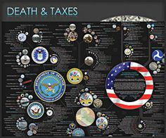 Death and Taxes Poster