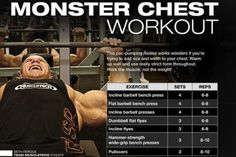 Team Muscletech's Seth Feroce monster chest regimen...