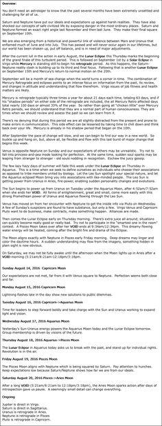 Overview: Astrology Websites