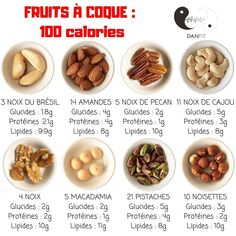 100 Calories in Nuts Hands up if you love nuts.Eating nuts as part of a healthy die 100 Calories, Nuts Calories, Fruit Calories, Fruit Calorie Chart, Calorie Counting Chart, Healthy Meal Prep, Healthy Snacks, Healthy Fats, Healthy Eating Facts