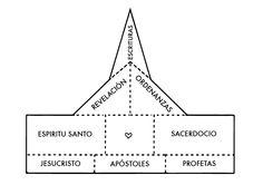 Ideas para el Tiempo para Compartir sobre José Smith y su papel en la Restauración de la Iglesia de Jesucristo