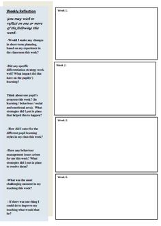 Weekly Reflection Reflection, Teacher, Templates, How To Plan, Professor, Role Models, Stenciling, Template