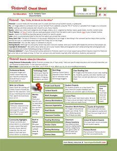 Pinterest Cheat Sheet via Dr. Kimberly Tyson. Learning Unlimited, LLC