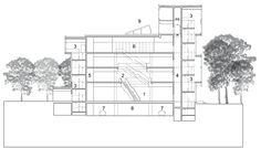 Halifax-Central-Library_schmidt-hammer-lassen-architects_8_1000.gif (1000×569)