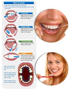 How to brush... For more interesting facts and tips, check out our blog at http://www.stpetelasercosmeticdentist.com/