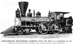 Eight Wheeled Locomotive B O 1854: Inside Connected Eight Wheeled Locomotive Built for the B. & O. Railroad in 1854.  Cylinders, 15 by 22 inches, drivers 60 inches, boiler 44 inches diameter, weight 56,000 pounds  source: Scientific American July 25, 1896