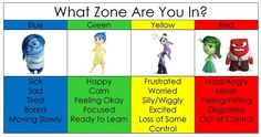 TOUCH this image: Color Zones of Regulation by Dana M Kime Cope