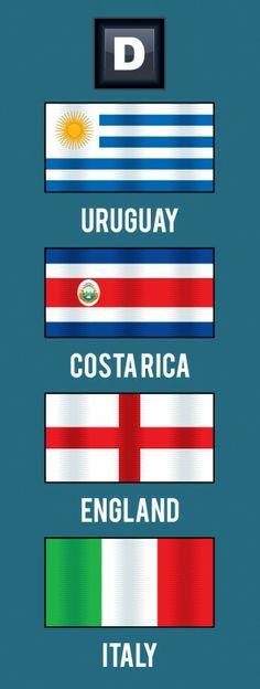 FIFA World Cup Brazil 2014. Group D: Uruguay, Costa-Rica, England, Italy