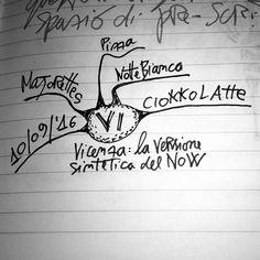 Mindmappo... #vicenza #journal #writing #visual #lomo #mindmaps