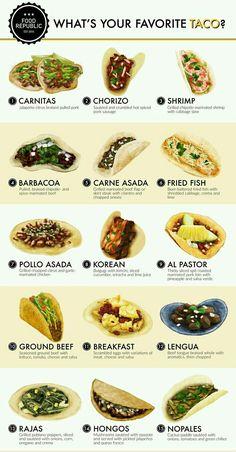 Street tacos Menue Design, Food Truck Menu, Hot Dog Toppings, Street Tacos, Food Charts, Taco Tuesday, Vacation Rentals, Mexican Food Recipes, Food Inspiration