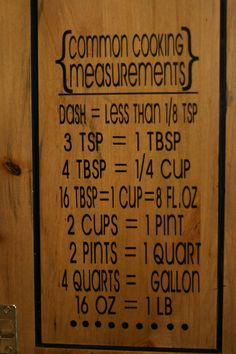 Common cooking measurements, great for the inside of a cabinet door