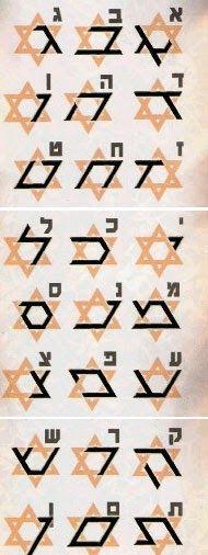 As 24 letras do alfabeto hebraico contidas na figura da Estrela de David-Tzion