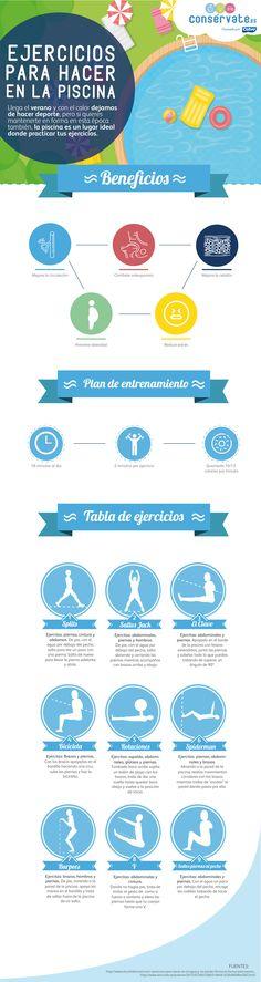 85950a4ad Infografía: Ejercicios para hacer en la piscina Rutina Natacion, Ejercicios  Natacion, Ejercicios Gym