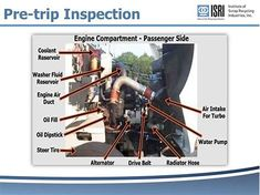 image result for school bus engine pre-trip parts bus engine, school bus  driver