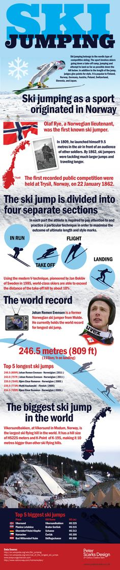 Ahead of the Ski Jumping competition at the Winter Olympics, which starts tomorrow,  we  have designed and infographic that celebrates this  this extr