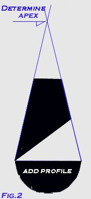 Developing a pattern for a cone with a pitch using radial line development Sheet Metal Drawing, Sheet Metal Fabrication, Elevation Drawing, Metal News, Lathe Projects, Cool Suits, Metal Working, Pattern, Metal Fabrication