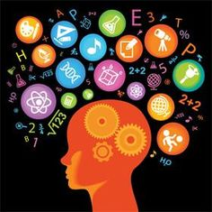 stay organized with adhd, brain function, organization tips, adhd at school