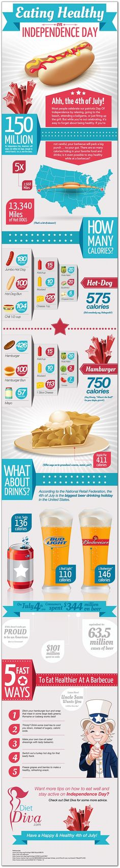 Infographic - BestLifes Thanksgiving Roa  - http://myfitmotiv.com - #myfitmotiv #fitness motivation #weight #loss #food #fitness #diet #gym #motivation www.greennutrilabs.com