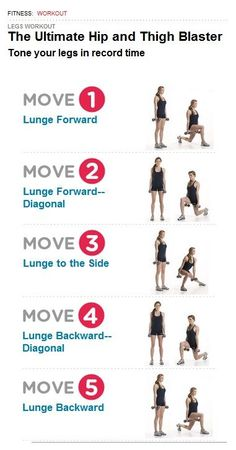 how to lose weight on your legs in less than a week