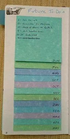 Future to do's. Good idea for when I don't have all the months filled out yet but don't want to forget important additions.